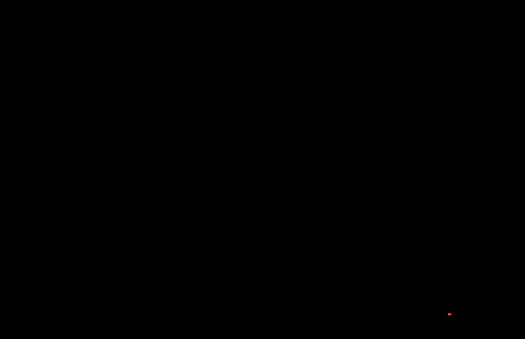 symboliek